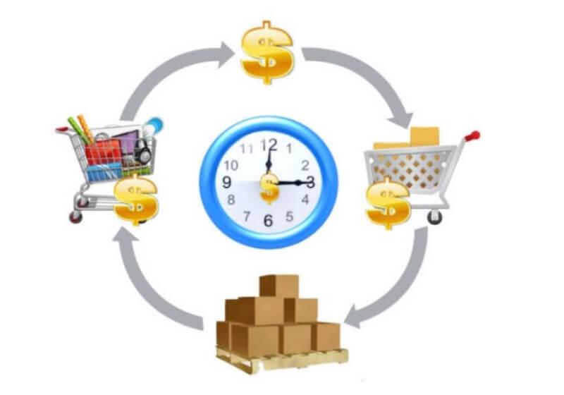 Doanh nghiệp cần chủ động nắm bắt và kiểm soát vòng quay vốn lưu động